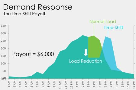 smart-grid-chart-1